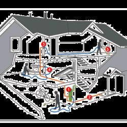 Elementy systemu centralnego odkurzania